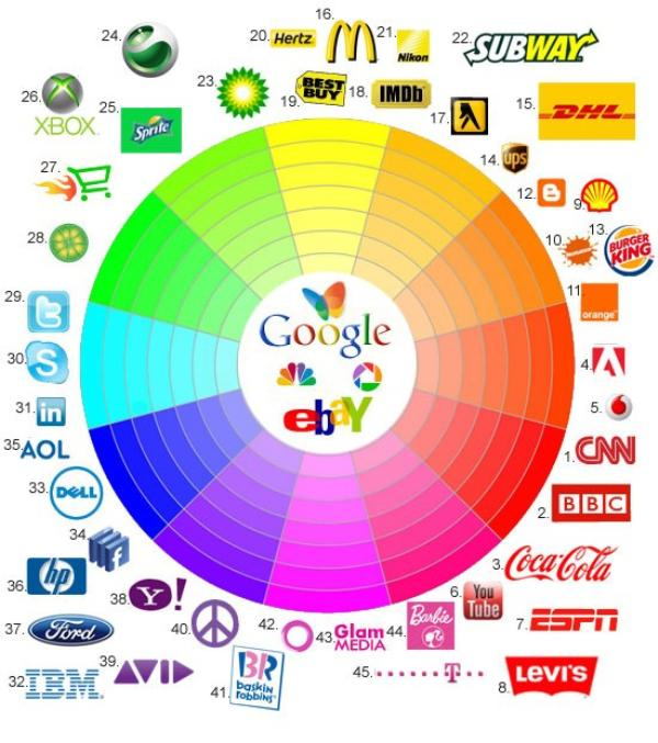 ¿Qué colores debes escoger para tu marca?