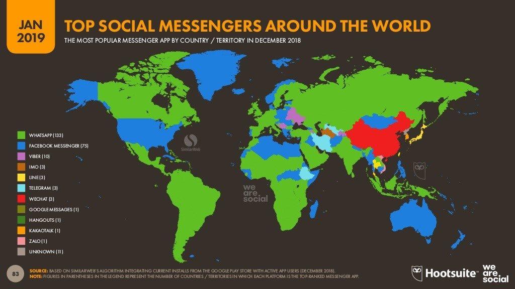 Las aplicaciones de mensajes más populares del mundo